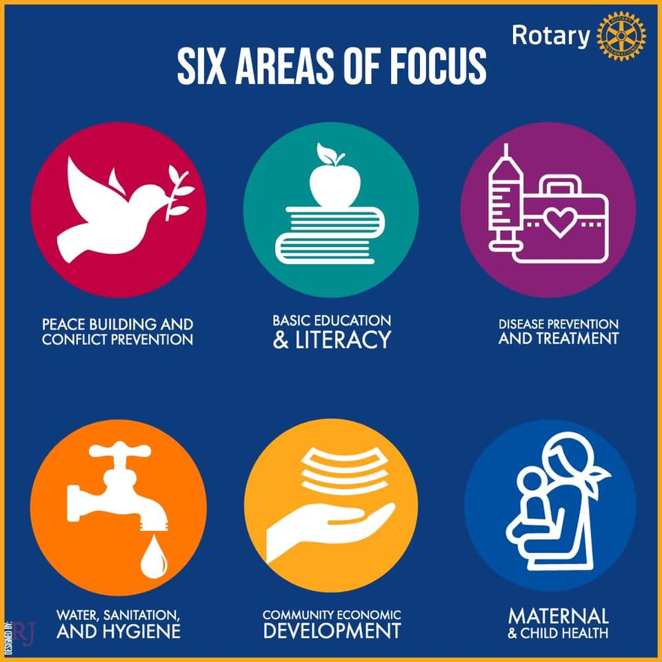 Rotary's 6 areas of focus are: Peace Building & Conflict Prevention Basic Education & Literacy Disease Prevention & Treatment Water, Sanitation & Hygiene Community Economic Development Maternal & Child Health